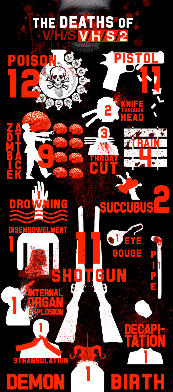 VHS-Horror-Movie-Death-Infographic